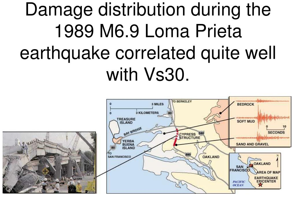 Damage distribution during the 1989 M6.9 Loma Prieta earthquake correlated quite well with Vs30.