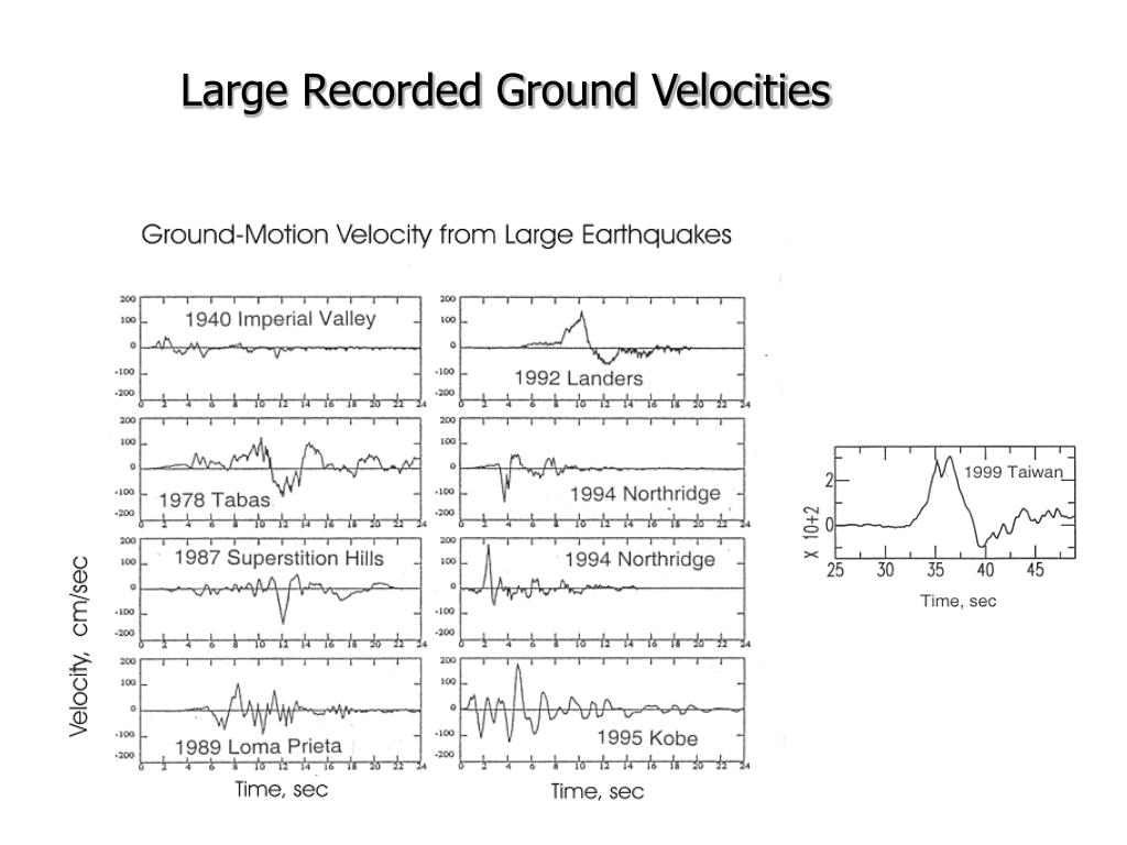 Large Recorded Ground Velocities