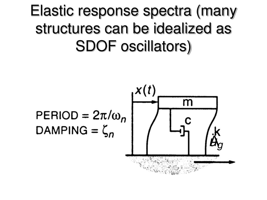 Elastic response spectra (many structures can be idealized as SDOF oscillators)