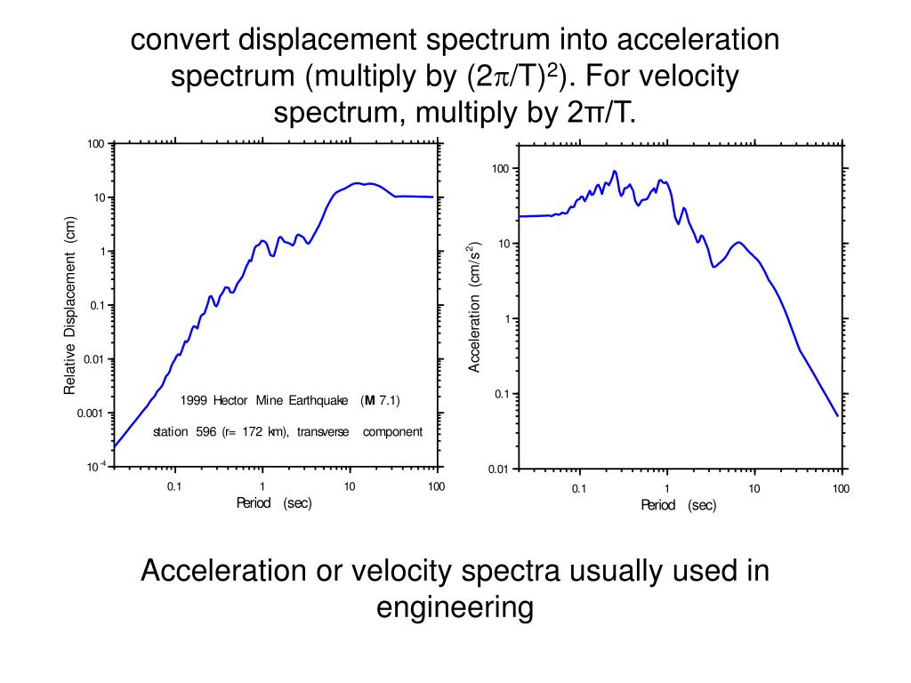 convert displacement spectrum into acceleration spectrum (multiply by (2