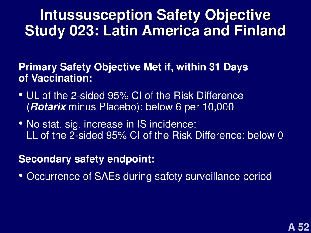 Intussusception Safety Objective