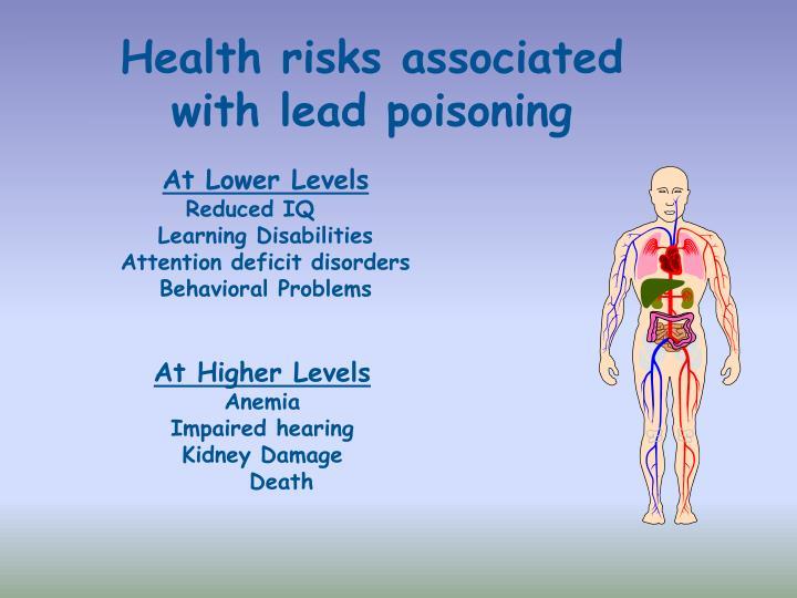 Health risks associated
