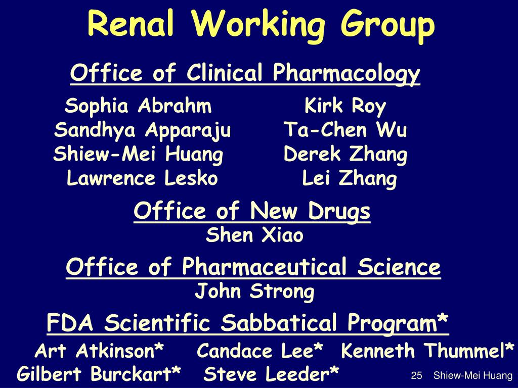 Renal Working Group