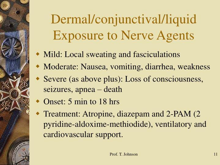 Dermal/conjunctival/liquid Exposure to Nerve Agents