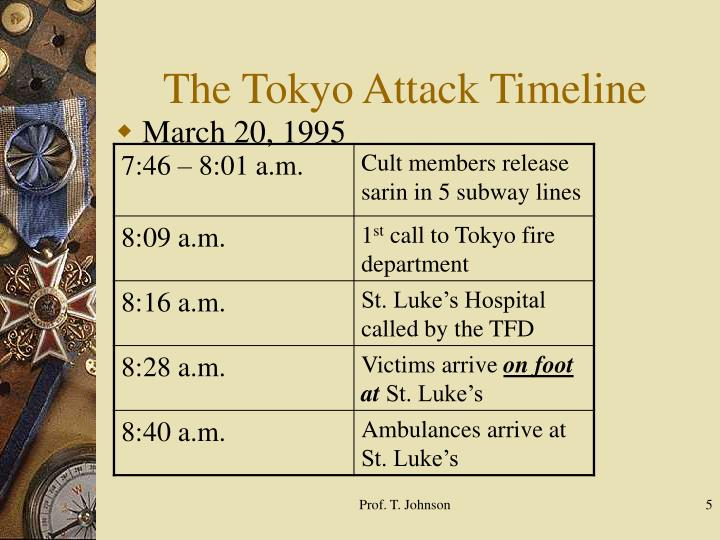 The Tokyo Attack Timeline
