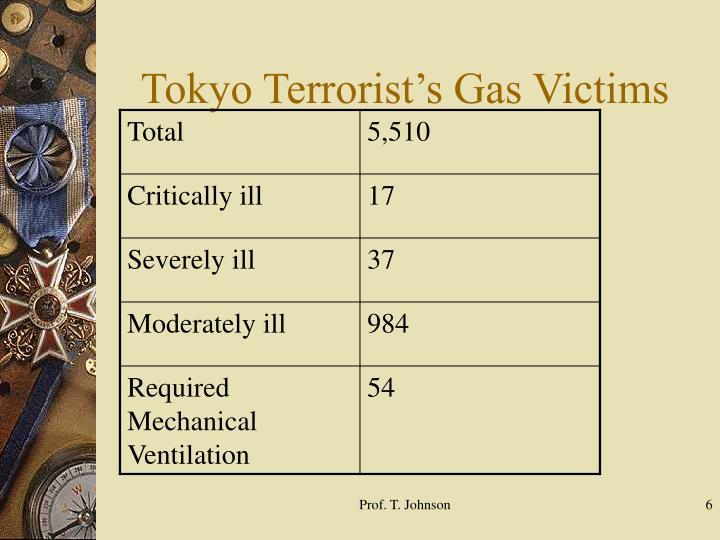 Tokyo Terrorist's Gas Victims