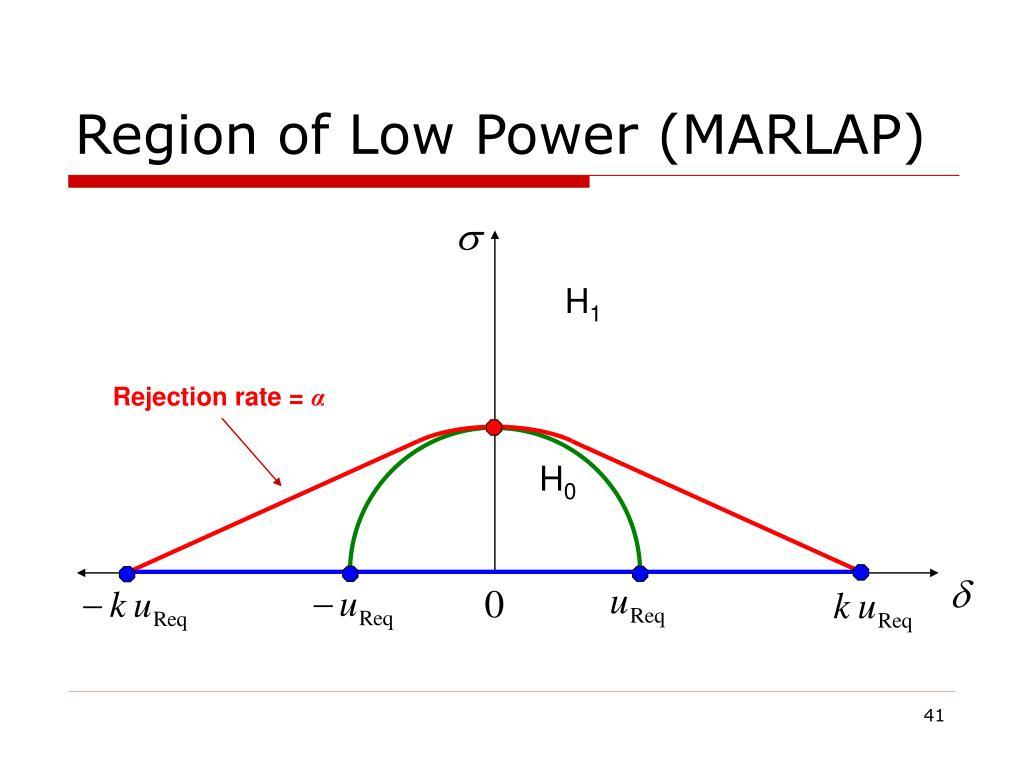 Region of Low Power (MARLAP)