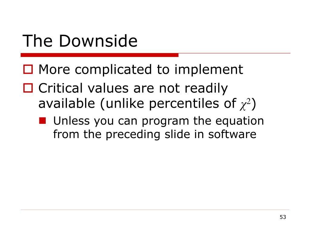 The Downside