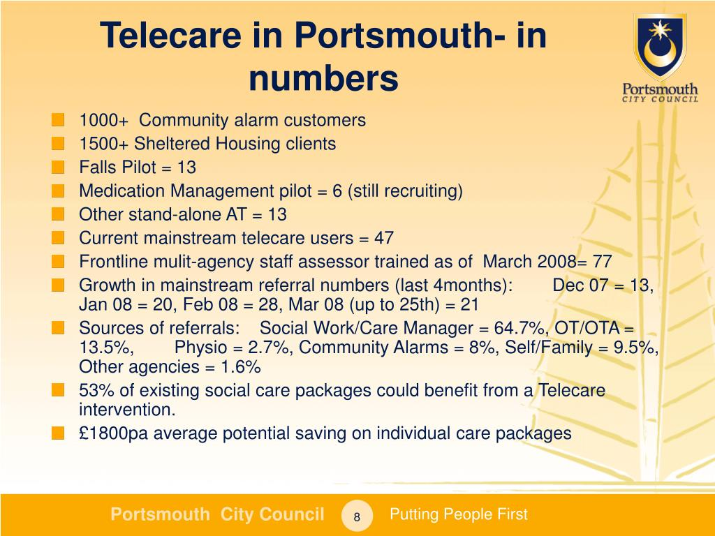 Telecare in Portsmouth- in numbers