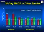 30 day mace in other studies