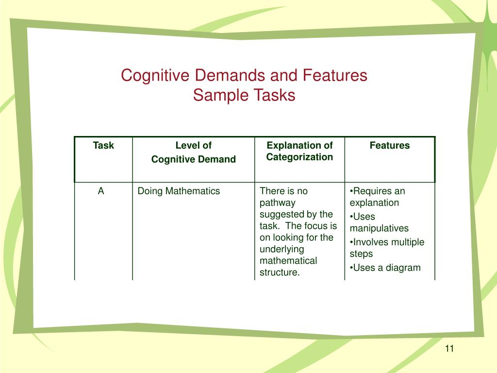 Cognitive Demands and Features