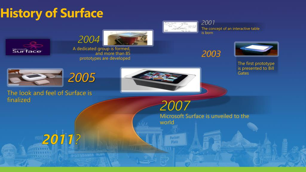 History of Surface