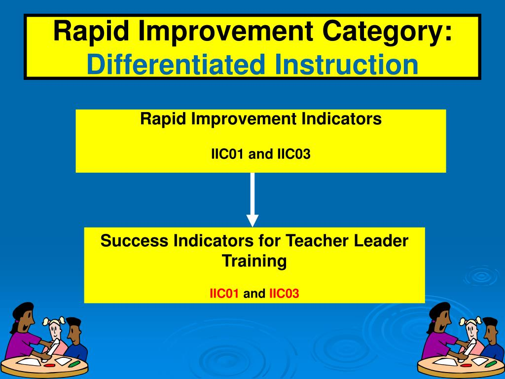 Rapid Improvement Category: