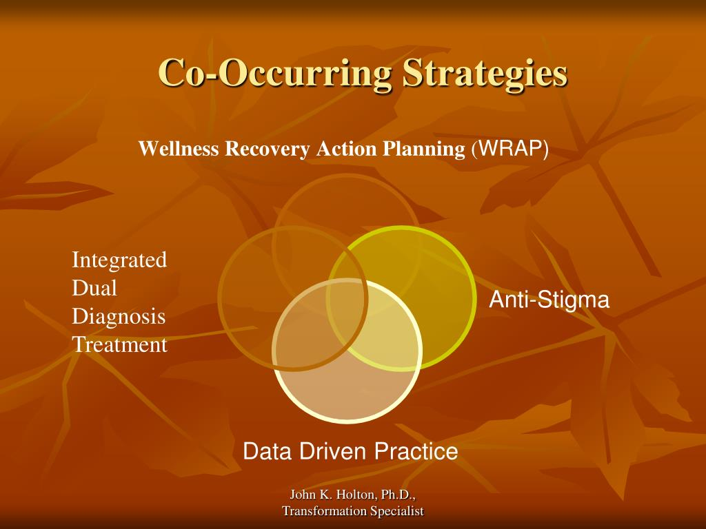 Co-Occurring Strategies