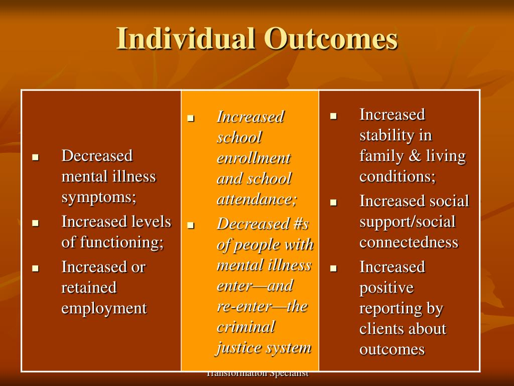Individual Outcomes
