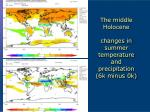 the middle holocene changes in summer temperature and precipitation 6k minus 0k