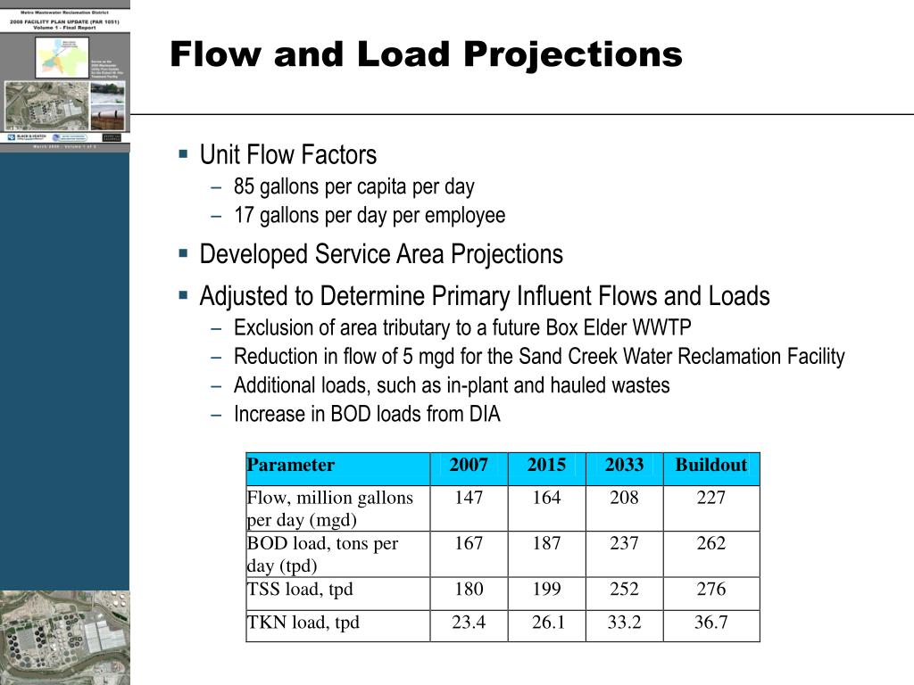 Flow and Load Projections