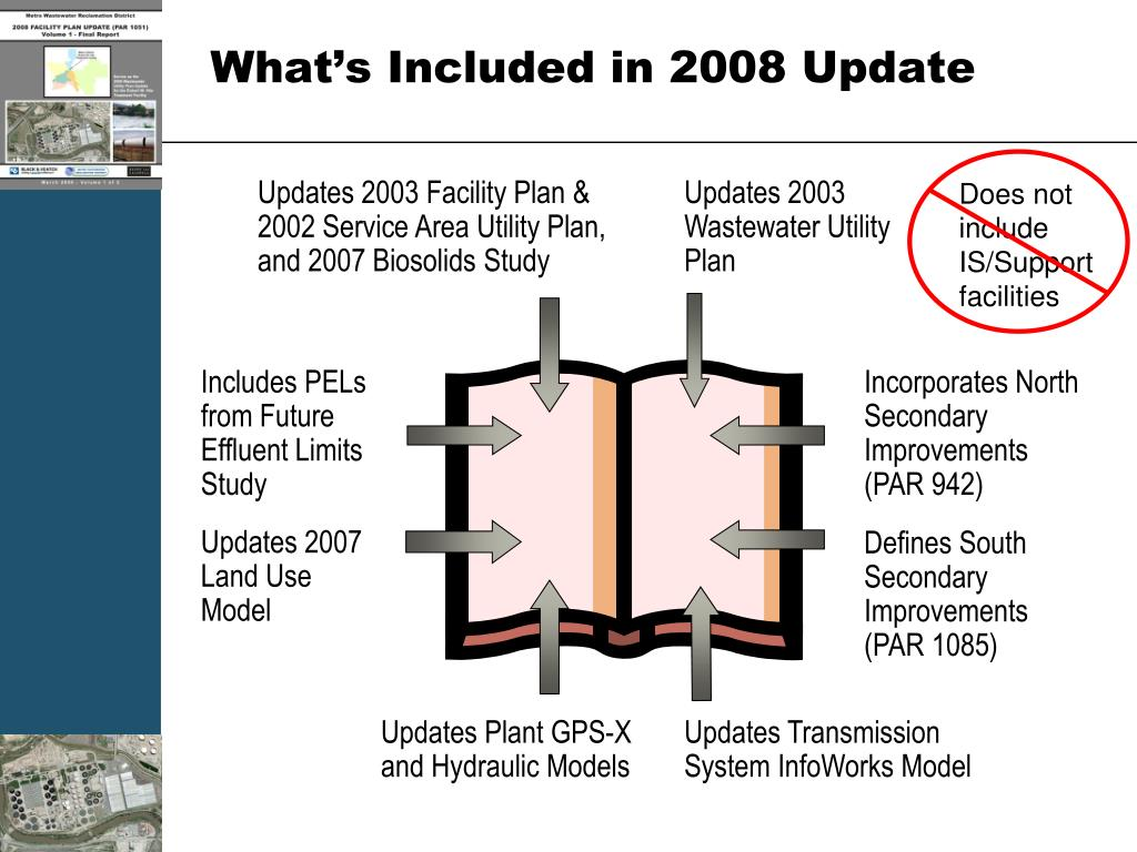 Updates 2003 Facility Plan & 2002 Service Area Utility Plan, and 2007 Biosolids Study