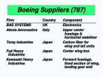 boeing suppliers 78711