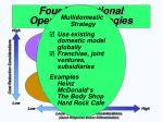 four international operations strategies39