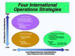 four international operations strategies40