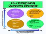 four international operations strategies42