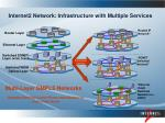 internet2 network infrastructure with multiple services