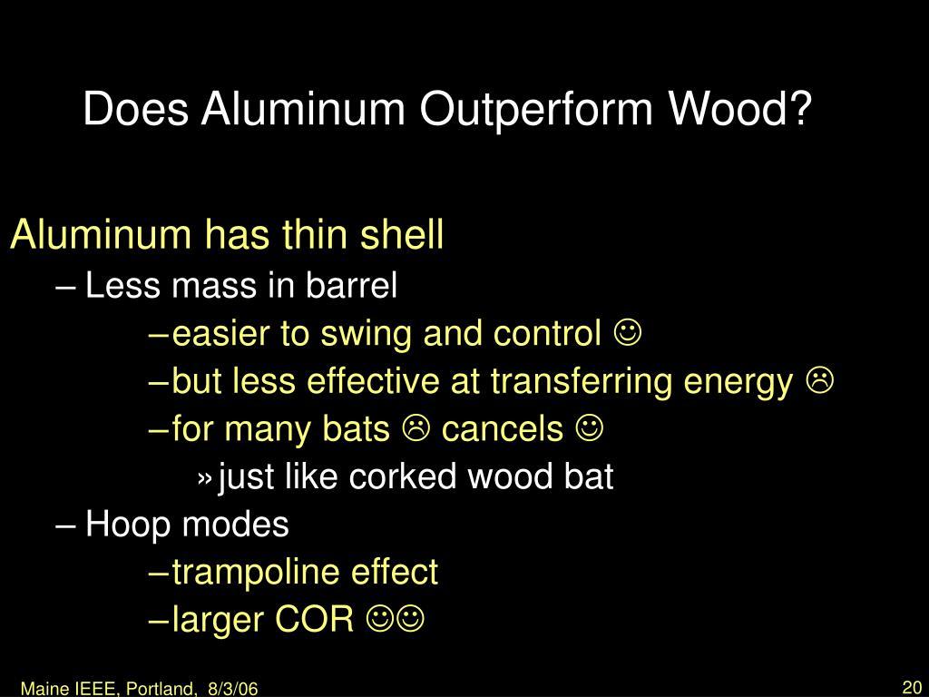 Does Aluminum Outperform Wood?