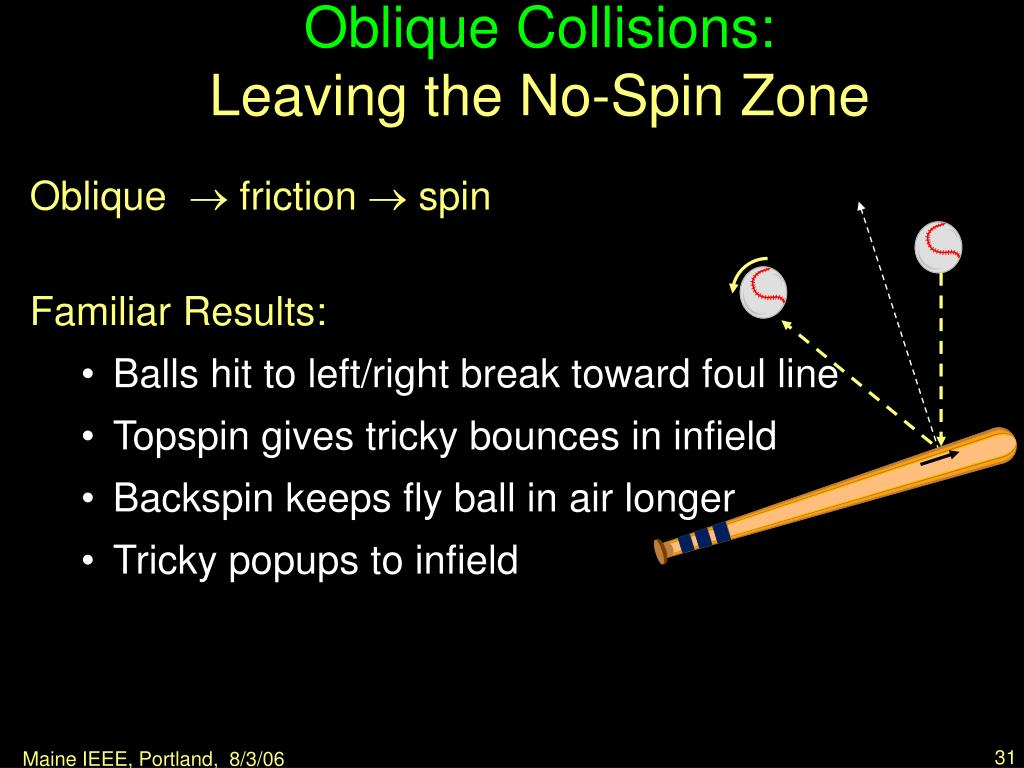 Oblique Collisions: