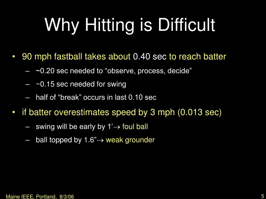 Why Hitting is Difficult