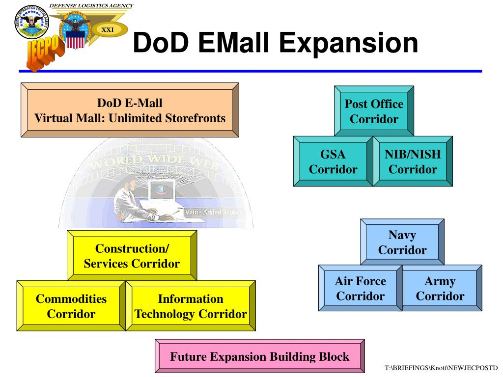 DoD EMall Expansion