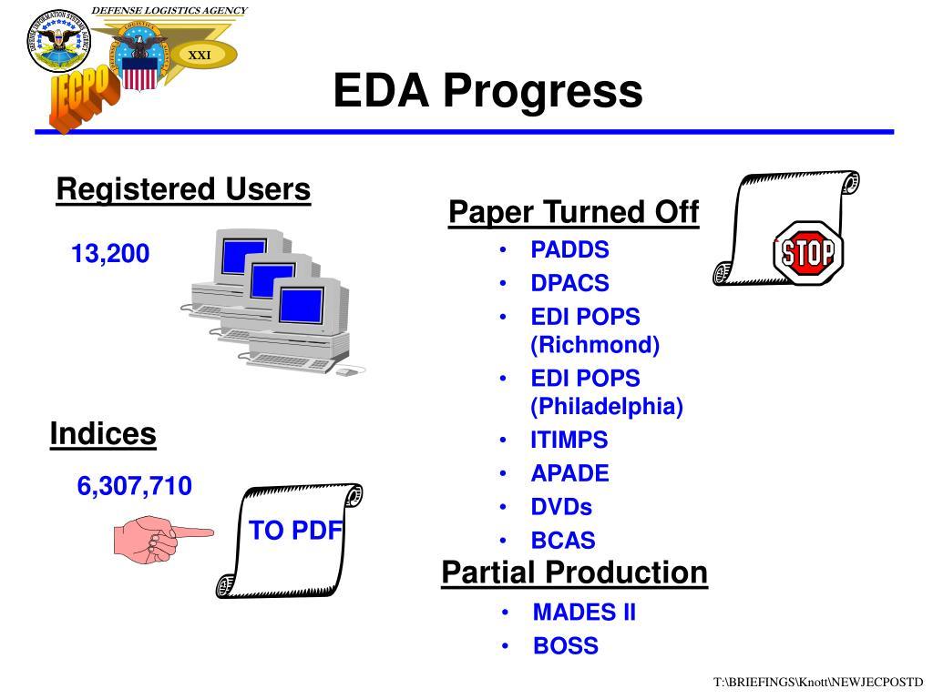 EDA Progress
