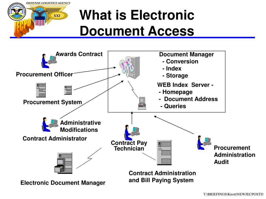 What is Electronic Document Access