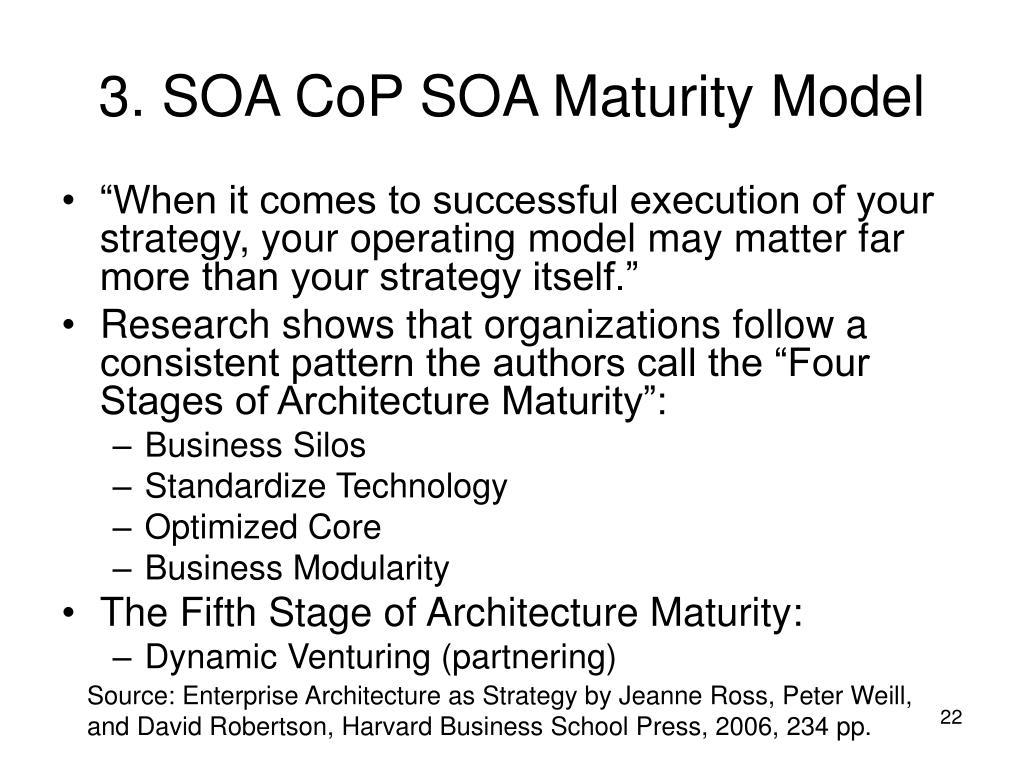 3. SOA CoP SOA Maturity Model