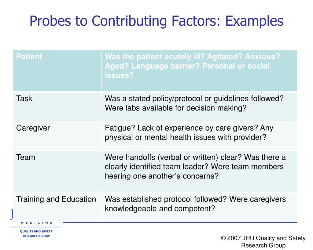 Probes to Contributing Factors: Examples