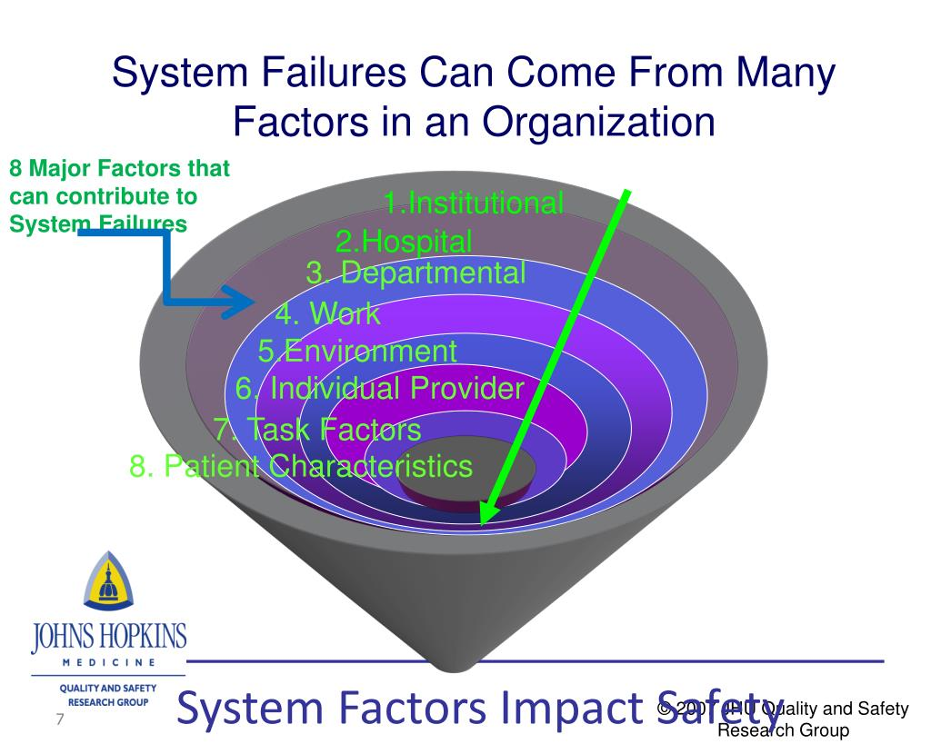 System Failures Can Come From Many Factors in an Organization