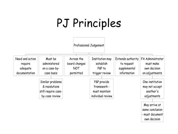 Pj principles