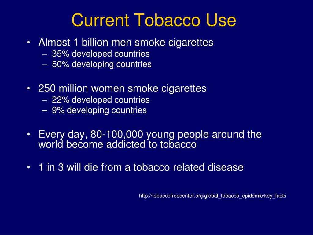 Current Tobacco Use