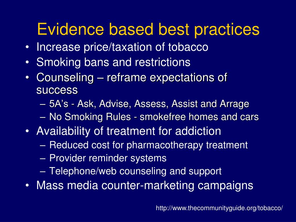 Evidence based best practices