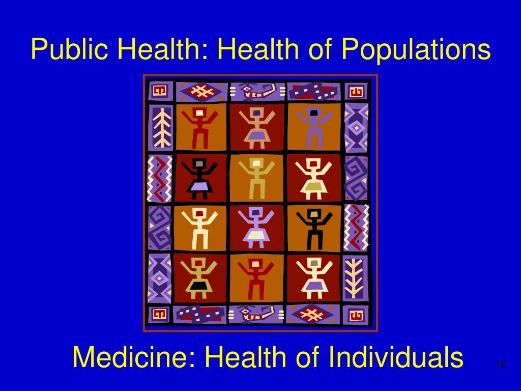 Public Health: Health of Populations