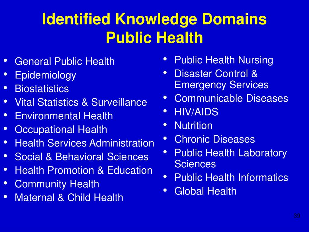 General Public Health