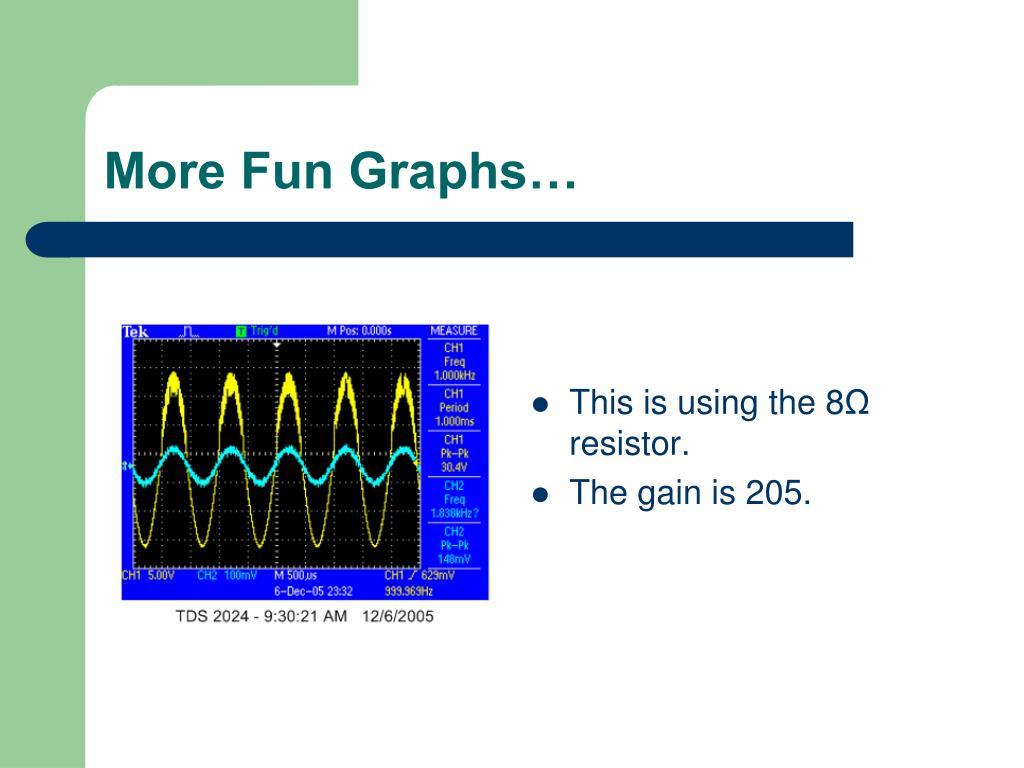 More Fun Graphs…