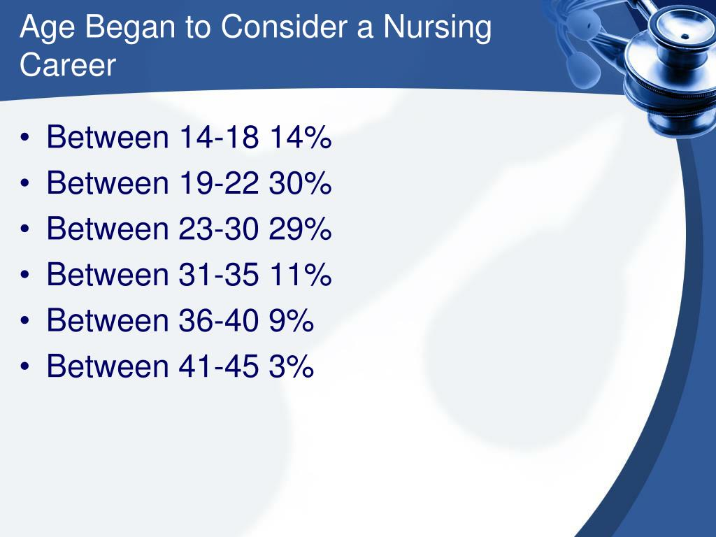 Age Began to Consider a Nursing Career