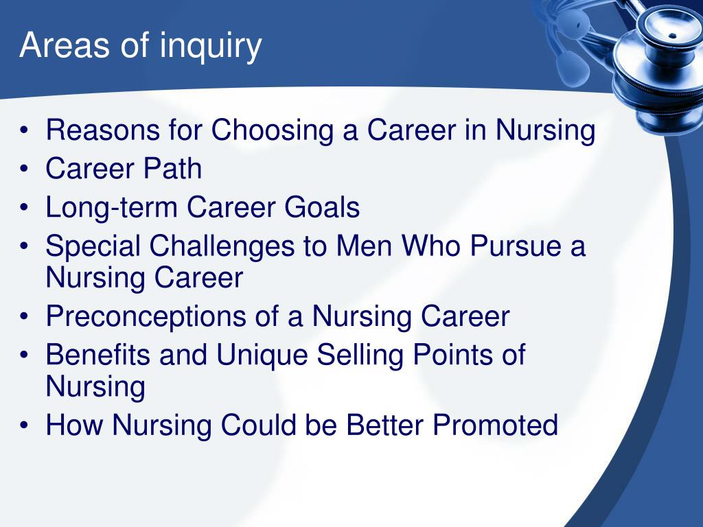 Areas of inquiry