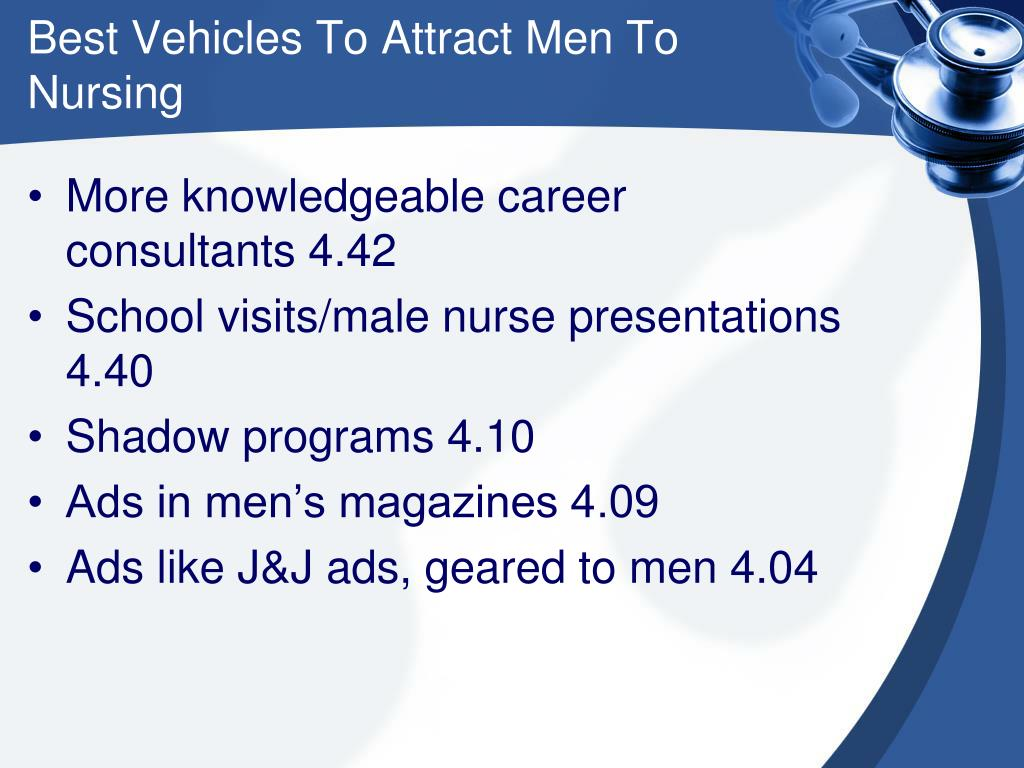 Best Vehicles To Attract Men To Nursing