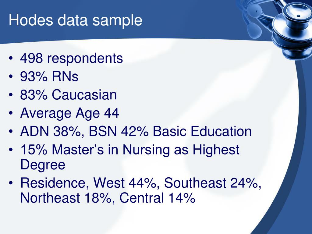 Hodes data sample