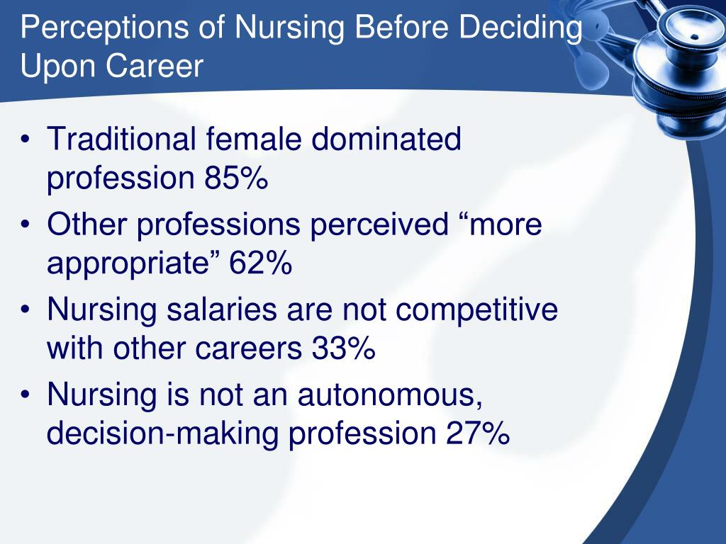 Perceptions of Nursing Before Deciding Upon Career