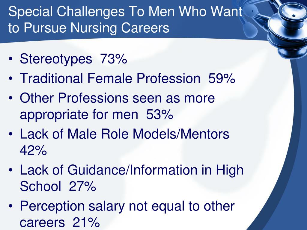 Special Challenges To Men Who Want to Pursue Nursing Careers