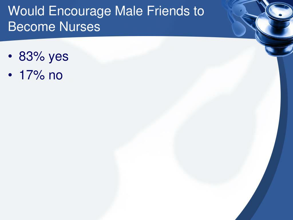 Would Encourage Male Friends to Become Nurses