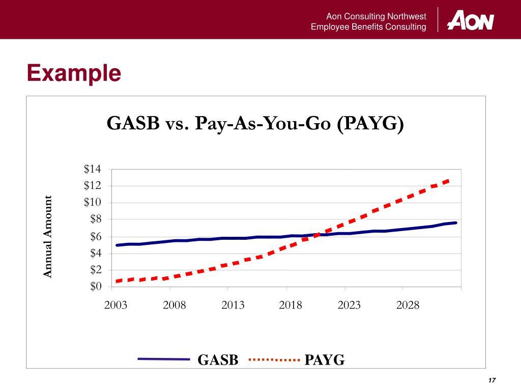 GASB vs. Pay-As-You-Go (PAYG)